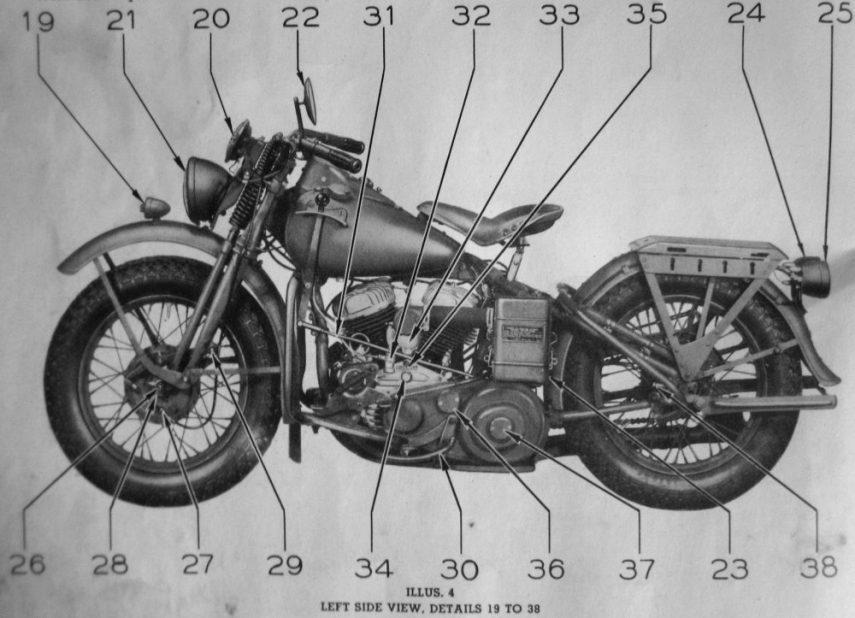 Moto del día: Harley-Davidson WLA