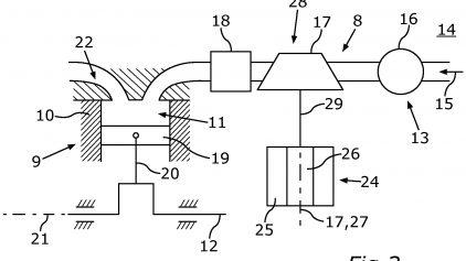Patente Turbo Electrico BMW 2